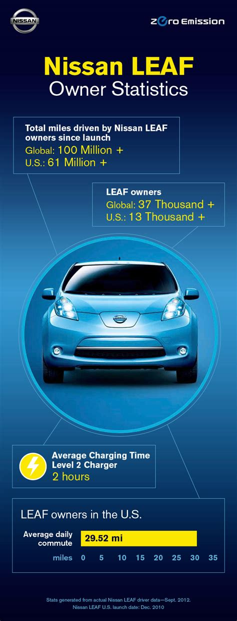 motor auto repair manual 2011 nissan leaf interior lighting 2011 nissan leaf owners manual