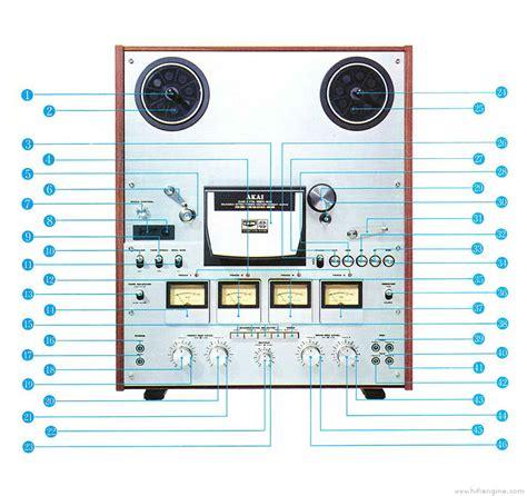 Ic Drv Strobo Abcd 2ch 4ch akai gx 630d ss manual 4ch 2ch compatible stereo deck hifi engine
