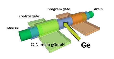 germanium transistor leakage current germanium transistor leakage current 28 images fuzz pnp germanium transistor pair 2n527 nos