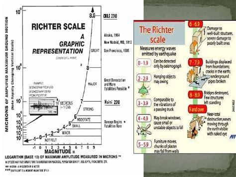 earthquake measurement earth science 5 2 earthquake measurement