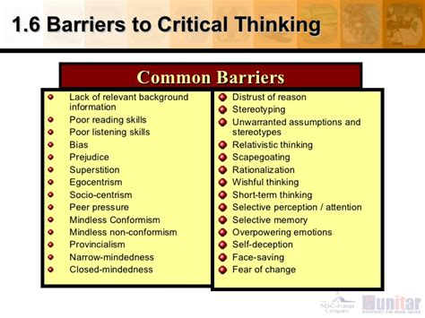 thinking from a to 1 6 barriers to critical thinking