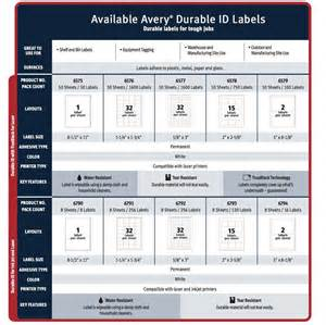 avery permanent durable id labels 2 x 2 58 white pack of