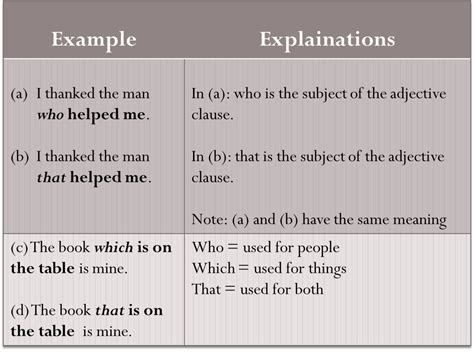 pattern conditional sentences if clauses pattern 1 grammar clauses adjective clause patterns