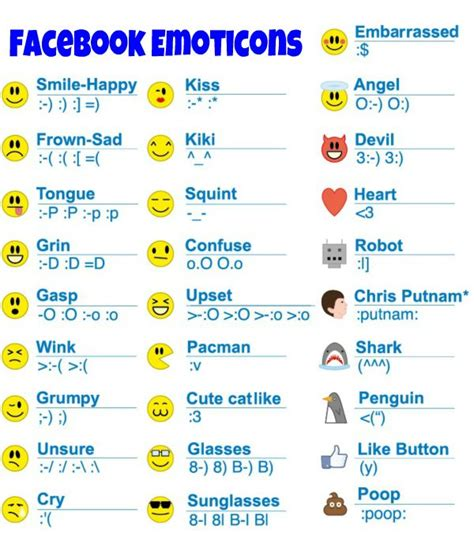 But Draw Happy Faces On Them D Some Other - how to make cool happy faces on www pixshark