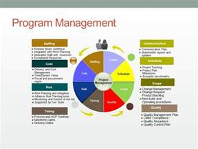 Program Planner by Project Planning Csigma