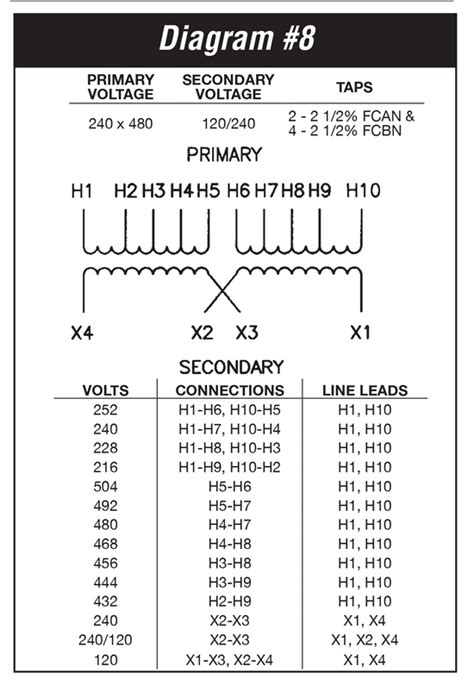 480 to 120 transformer wiring diagram free