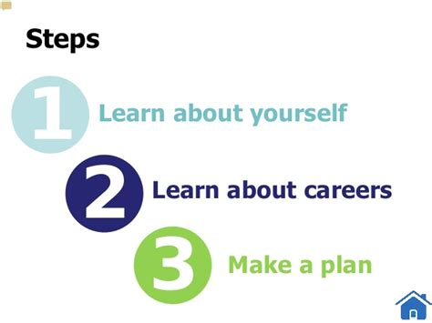 dole s career guide for high school students