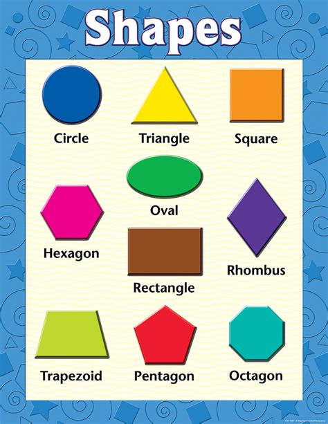printable math shapes charts 5 best images of printable shapes chart preschool shapes