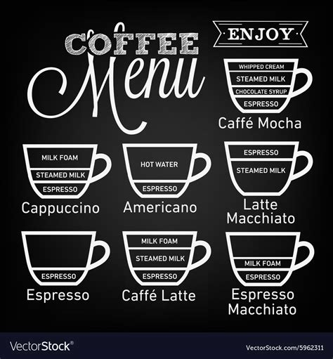 vintage menu design elements vector vintage coffee menu icons and design elements vector image