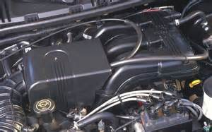 Ford Explorer Engine 2002 2005 Ford Explorer Pre Owned Truck Trend