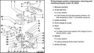 98 jetta engine diagram tdiclub forums