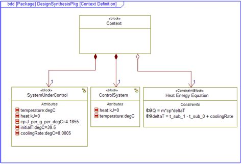 diagram meaning block diagram definition readingrat net