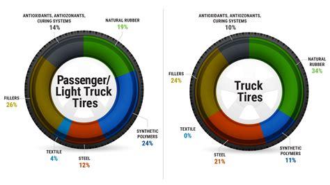tire diagram light truck tire diagram diagrams auto parts catalog and