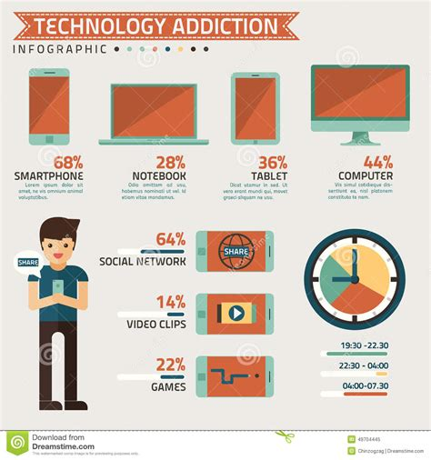 Technology Detox by Technology Addiction Infographic On Background Stock