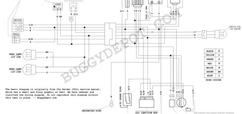 dazon 150 engine diagram get free image about wiring diagram