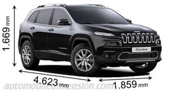size length of 2015 jeep grand 2017 2018 best