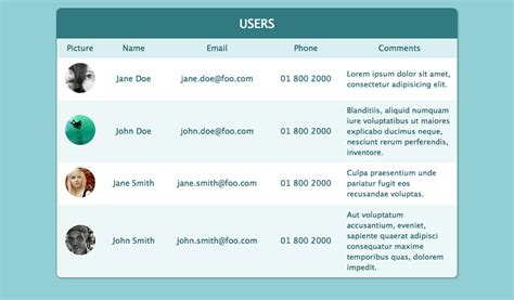 layout pure css pure css responsive table coding fribly