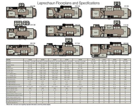 sunseeker rv wiring diagram rv wiring parts wiring diagram