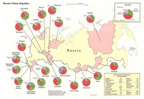 russia ethnic map nationmaster maps of russia 44 in total