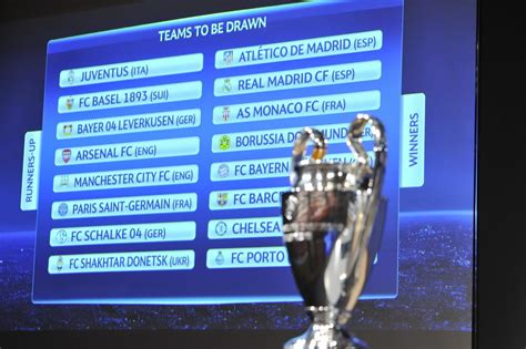 Calendrier Liga 2015 16 The Draw For The Chions League Of 16 Matches Is