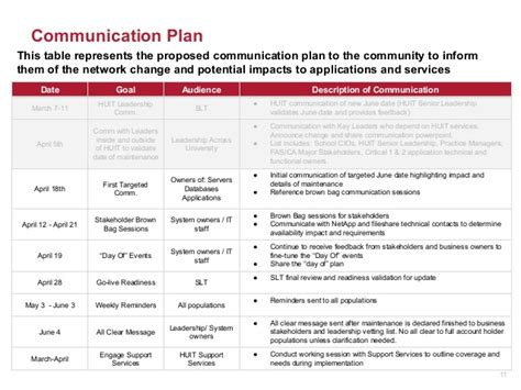 Stakeholder Update 4 14 Data Center Outage Outage Communication Template