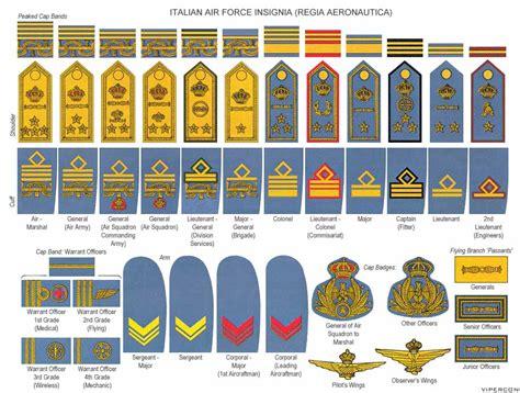 Mba In America Italian Grade by Italian Airforce Ranks Grades