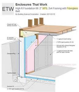 basement wall insulation r value insulation opinins the home depot community
