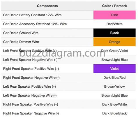 2009 chrysler pt cruiser radio wire schematic car stereo