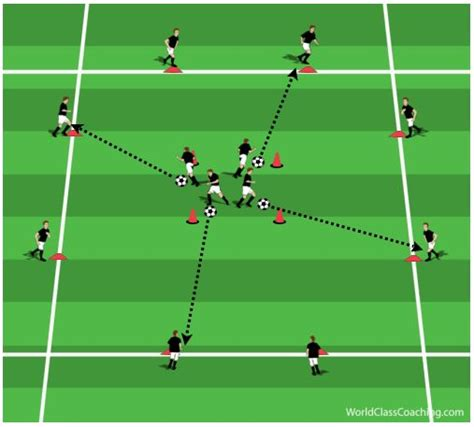 soccer skills improve your teamâ s possession and passing skills through top class drills books running with the practice to improve endurance