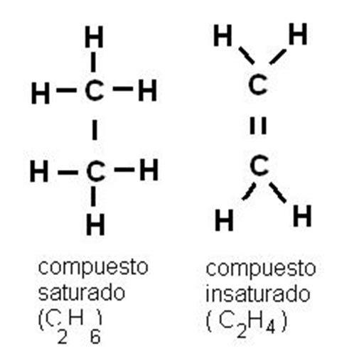 cadenas insaturadas y saturadas opiniones de compuestos saturados e insaturados