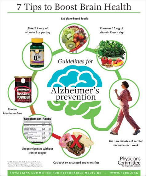 dietary guidelines for alzheimer s prevention physicians