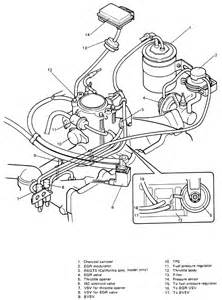 pontiac g6 gt starter location pontiac get free image about wiring diagram