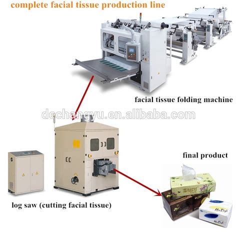 Tissue Paper Machine - tissue paper machine paper machine buy