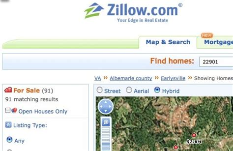 trulia zillow cyberhomes or the charlottesville mls
