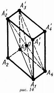 что означает точка пересечения графика с осями координат