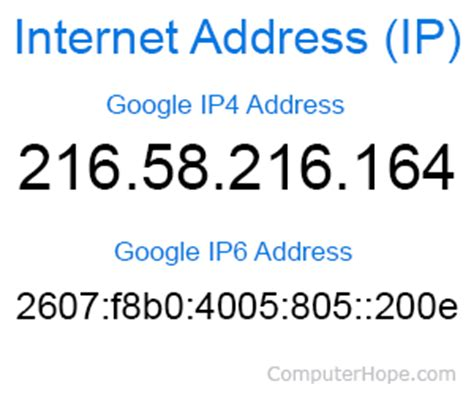 Ip Address Search History What Is Ip Protocol
