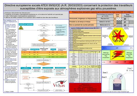 le atex poster atex by vidyas issuu