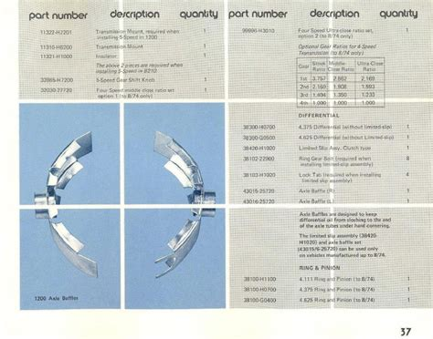 Datsun Parts Catalog by Datsun Competition Parts Catalog 1976 Part 2 Datsun