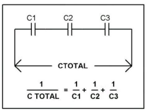 kapasitor adalah adalah kapasitor adalah 28 images kapasitor elektrolitik ilmu adalah segalanya oktober 2014