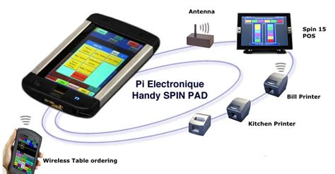 pi electronique restaurant epos system with wireless