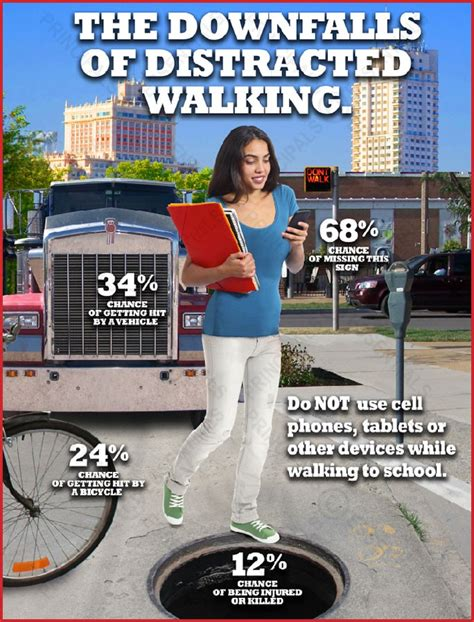 Build Custom Home Online The Downfalls Of Distracted Walking