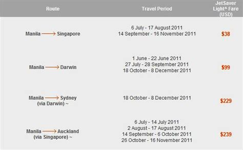 email jetstar jetstar cheap flights manila to singapore australia
