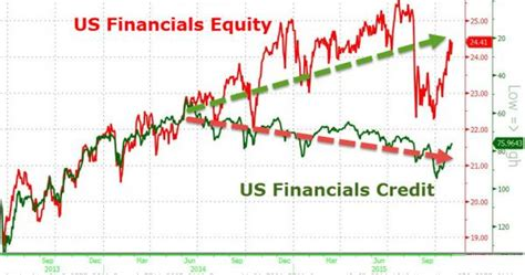all that i ve seen failing banks and other stories books s p puts big to fail us banks on ratings downgrade
