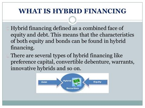 Hybrid Mba Meaning by Hybrid Financing