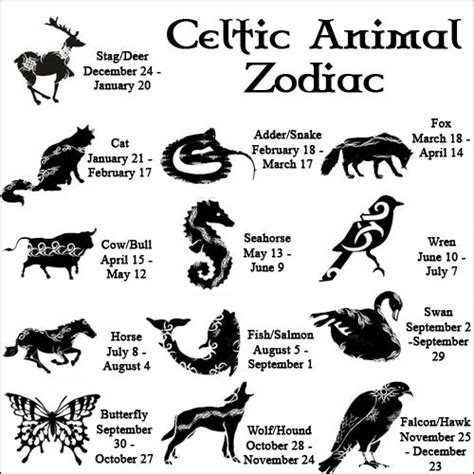 animal zodiac tattoo 15 must see celtic tattoo symbols pins celtic symbols