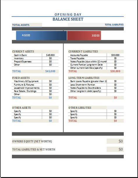 opening day balance sheet template opening day balance sheet at http www