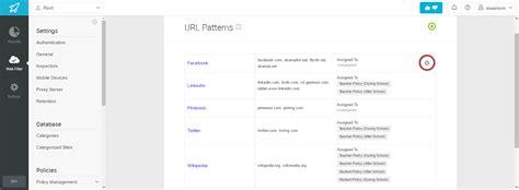 pattern url url patterns lightspeed systems community site