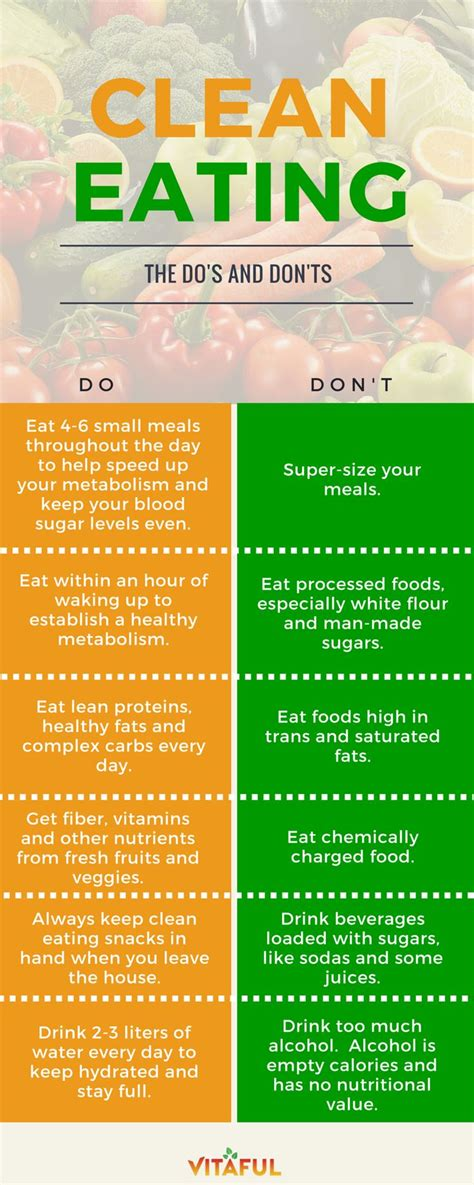 clean habits 17 best ideas about clean eating tips on pinterest clean eating list diet grocery lists and
