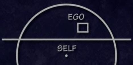 Self Ego through the looking glass the self and the ego the