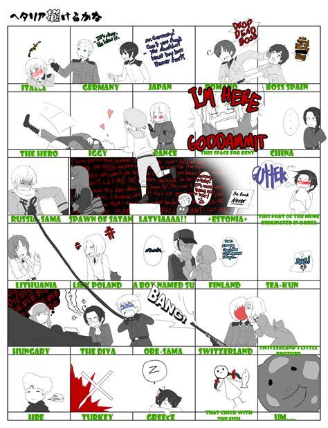 Hetalia Meme - hetalia meme my hetalia family rp photo 30299860 fanpop
